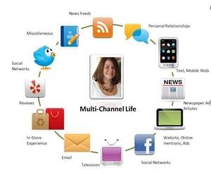 multi-channel life